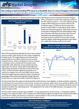 BI Market Insights-Was April's standstill in C&I lending a case of supply or demand?