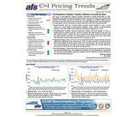 C&I Pricing Trends Newsletter Issue 7 July 2016