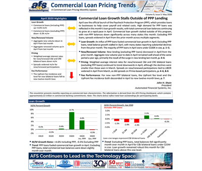 Commercial Loan Pricing Trends Newsletter May 2020