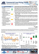 Commercial Loan Pricing Trends Newsletter September 2019